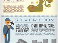Alles wat je nog niet wist over Goud & Zilver [Infographic]